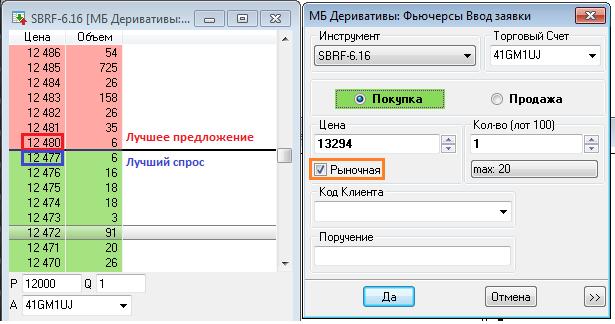 Рис. 1. QUIK 7: как правильно использовать заявки