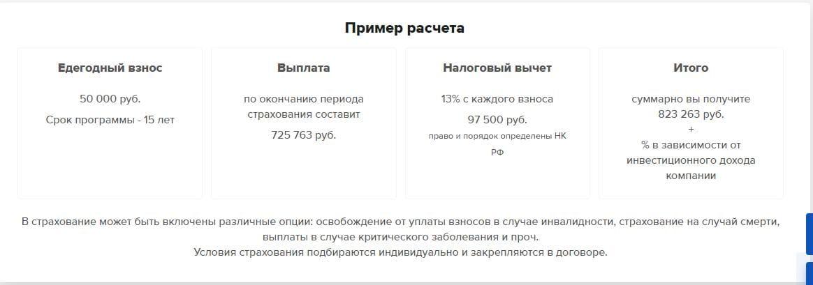 Изображение с сайта компании - https://www.ingos.ru/pension_investment/nprog/