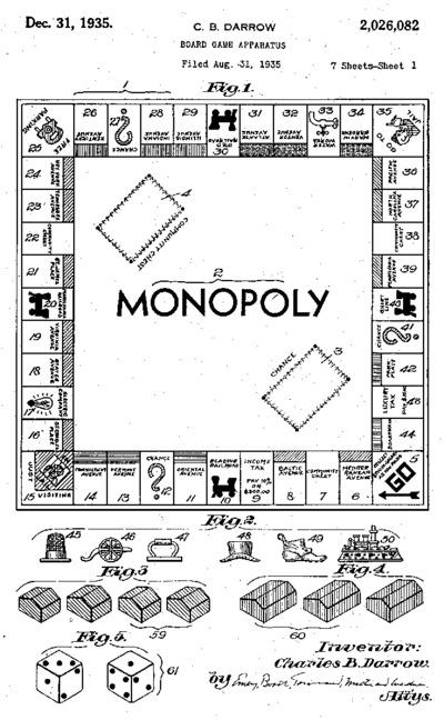 Первая страница патентной заявки Чарльза Дэрроу на «Монополию», выданную в 1935 году. Источник: https://en.wikipedia.org/wiki/History_of_the_board_game_Monopoly