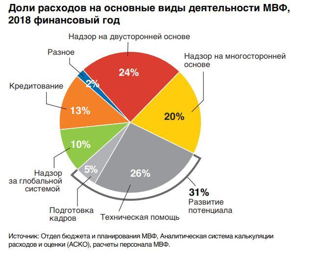 Hcrd ru 7vn9by оплата кредита