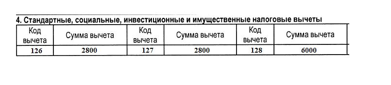 Рис. 2. Почему сумма возвращенного налога составила не 52 000 рублей, а меньше