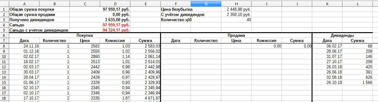 Рис. 5. Учёт сделок и дивидендов по акциям