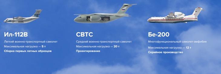 Транспортная авиация «ОАК». Источник: годовой отчет компании