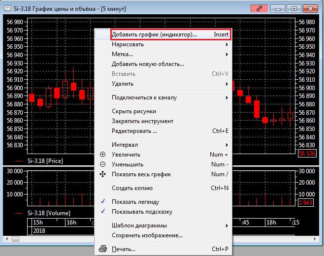Рис. 1. Описание встроенных индикаторов в терминале QUIK