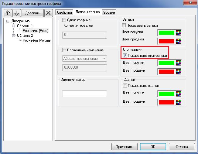 Рис. 4. QUIK 7: управление стоп-заявками