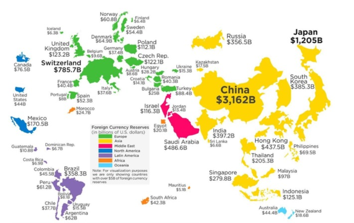 Рис. 3. Валютные резервы центральных банков. Источник: https://howmuch.net/articles/countries-with-the-biggest-forex-reserves