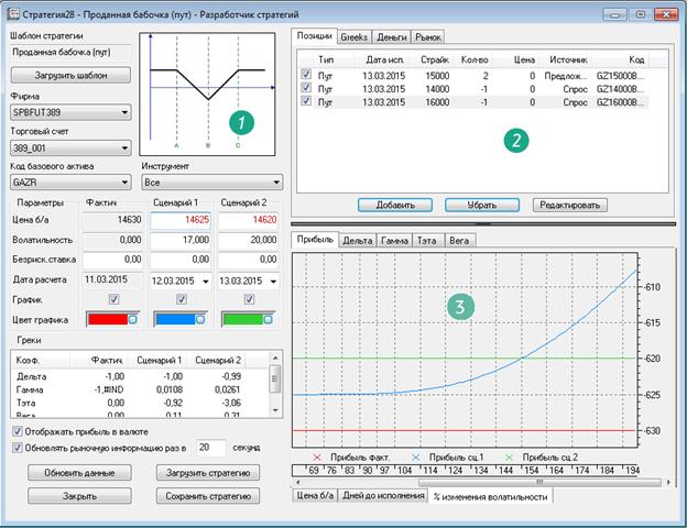 Рис. 2. QUIK 7: модуль опционной аналитики для торгового терминала