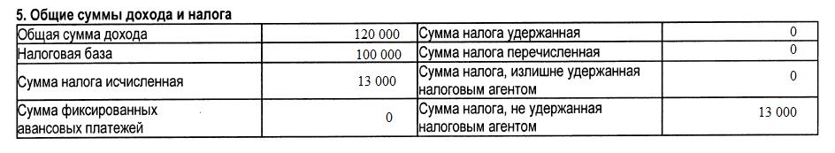 Рис. 1. Пример раздела №5 справки 2-НДФЛ.