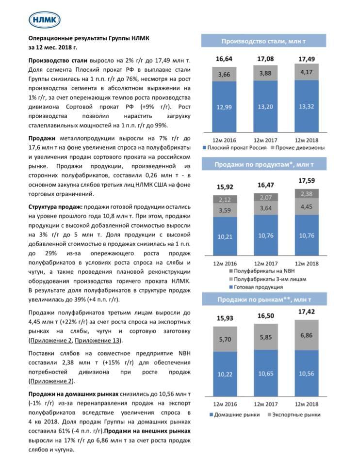 Рис. 3. Операционные результаты НЛМК за 2018 год