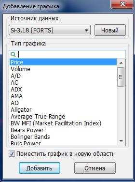 Рис. 1. QUIK 7: график открытых позиций