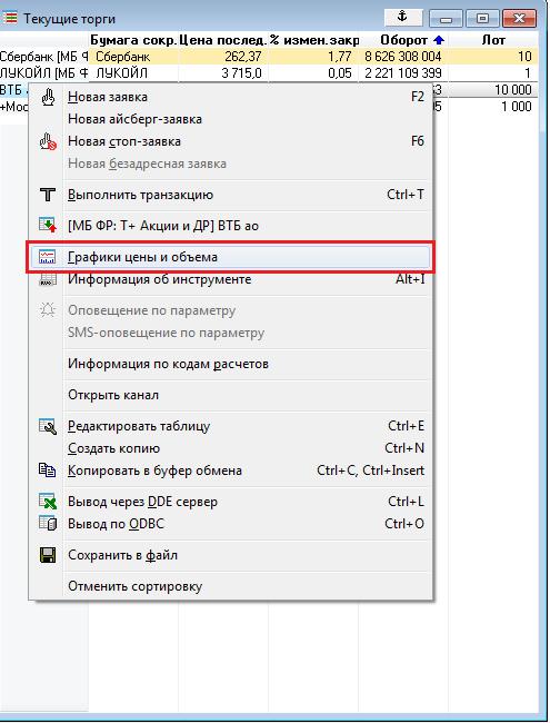 Рис. 4. QUIK 7: настройка терминала для торговли акциями
